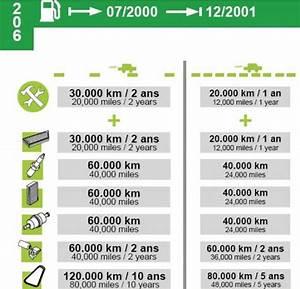 Courroie De Distribution 206 Essence : courroie distribution 206 s16 2001 questions techniques peugeot 206 et 206 forum forum ~ Gottalentnigeria.com Avis de Voitures