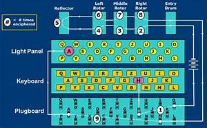 Enigma Wiring Diagram