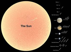 Solar System Planets Size Comparison (page 3) - Pics about ...