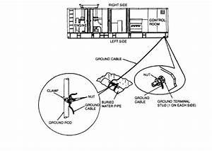 figure 4 4 grounding generator set to an underground With generator grounding