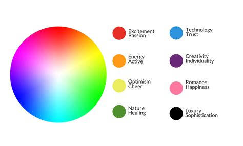 How To Choose The Right Colors For Your Brand  Learn
