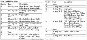 Jeep Liberty 2002-2007 Fuse Diagram