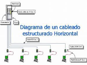 Harley Davidson De Diagrama De Cableado