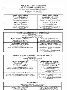 Passive Voice Rules Chart Active And Passive Tenses Chart Perfect Grammar