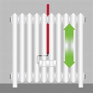 Peindre Un Radiateur En Fonte : peindre un radiateur radiateur ~ Dailycaller-alerts.com Idées de Décoration
