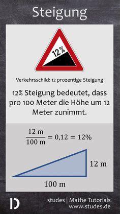 Was Bedeutet 1 Prozent Tilgung by Tabelle Zur Umrechnung Den Zahlensystemen Dual