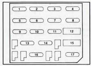 Pontiac Firebird  1994  - Fuse Box Diagram