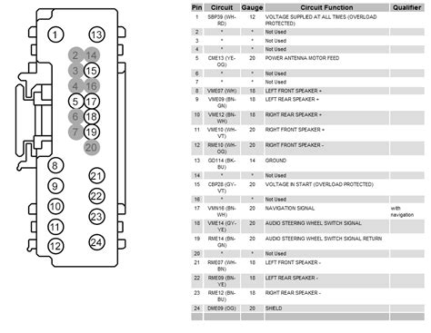 2002 Ford Radio Wiring by 2002 Ford Expedition Stereo Wiring Diagram Fuse Box And