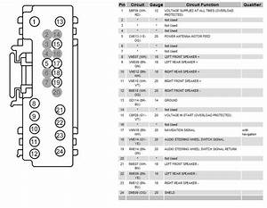 1997 Expedition Stereo Wiring Diagram