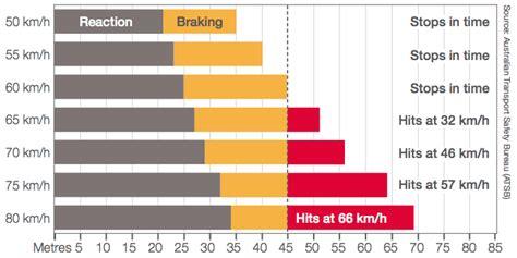 A Handbook For Western Australian Road Users
