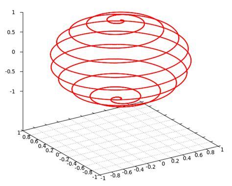 mathefrage archimedische spirale auf kugeloberflaeche