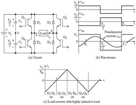 Single Phase Bridge Inverter Power Electronic Systems