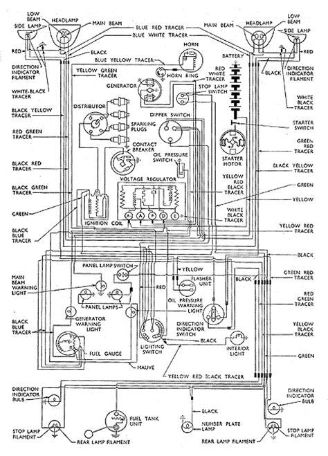 1955 F100 Wiring Diagram by Diagram 1965 T Bird Wiring Diagram Turn Signals