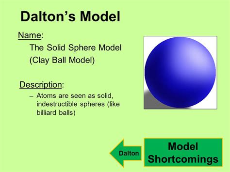 billiard ball model