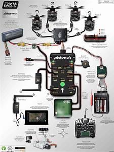 Pixhawk Wiring Diagram Elegant
