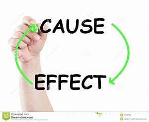 Cause and effect stock image. Image of analyze, copyspace ...