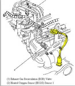 HD wallpapers spark plug wiring diagram pontiac grand prix