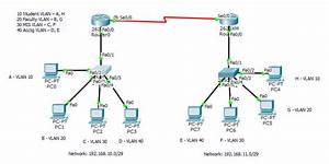 Vlan Between Two Routers