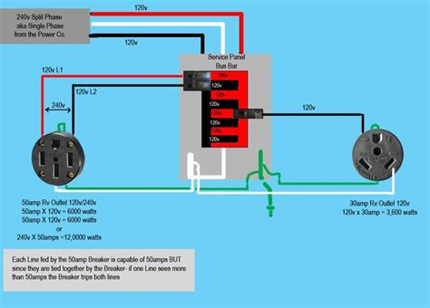 50 Receptacle Wiring Diagram by 50 Rv Outlet Wiring Diagram Wiring Diagram And
