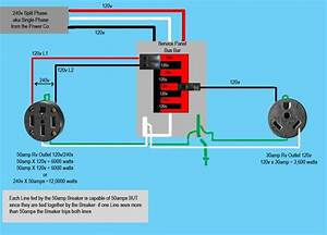 50 Amp Rv Outlet Wiring Diagram