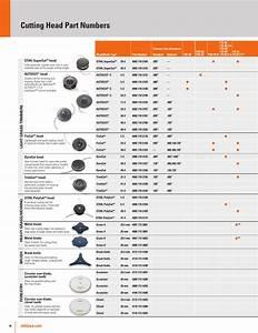 Stihl Fs 40 C E Selection And Identification Chart Stl