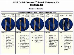 Usb Male To Male Wiring Diagram   31 Wiring Diagram Images