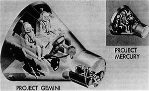 Project Gemini - A Chronology. Part 1 (B)