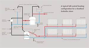 Boiler Stove-diagram
