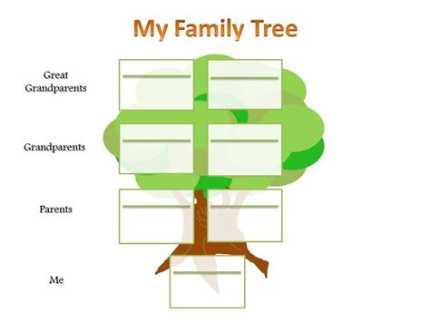 school kids family tree project blank family tree