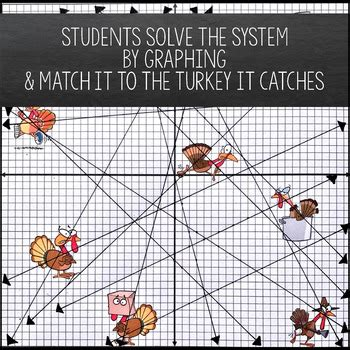 solving systems  equations  graphing thanksgiving