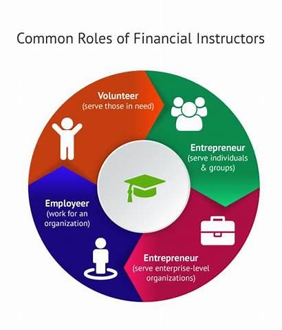 Coaching Financial Business Start Finance Personal Fact