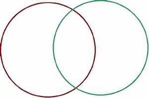 Empty Venn Diagram Template