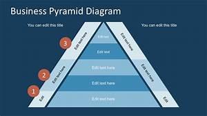 Diagram  Process Flow Diagram Levels Full Version Hd