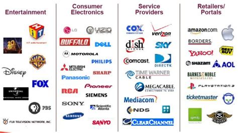 Why Cable Companies Streaming Online Games With Ondemand. Solar Energy Conference Plastic Surgeons In Ny. Doctoral Programs In Maryland. St Louis Roofing Companies Banff Web Cams. Types Of Doctoral Degrees Complete Drug Detox. Christian Academy Of Performing Arts. Paying Down Credit Card Debt. Inmate Locator Santa Clara Healthy Pie Crust. Names Of Electronic Medical Record Systems