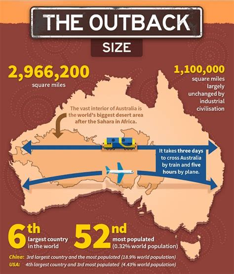 Cover des buches outback (isbn: In The Outback Zusammenfassung - Subaru Just Raised Outback Destination Fees - We Compare ...