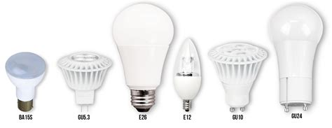 The Anatomy Of A Led Light Bulb