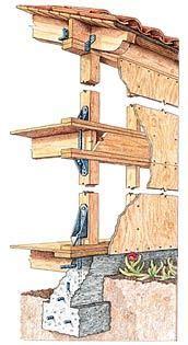 tying   house jlc