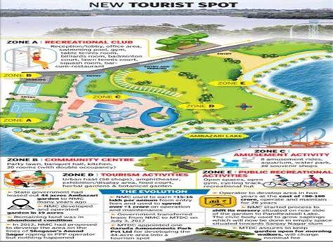 MTDC Now to take over Ambazari Garden to develop as ...
