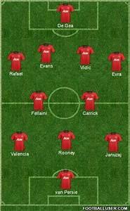 Predicted Man Utd Starting XI To Face Stoke City - Januzaj ...