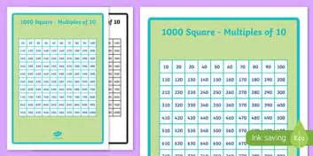 number square multiples    number square