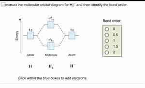 What Is The Molecular Orbital Diagram Of Hydrogen