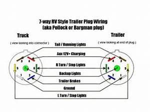 2001 Gmc Sierra Trailer Wiring   Bode Plot Matlab Legend