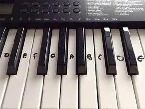 Let It Go  Frozen    Piano Tutorial Right Hand