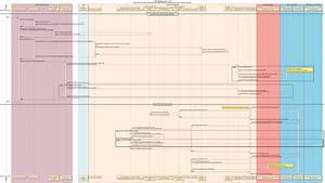 Index Of   Docs  Sequence Diagrams