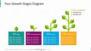 12 Creative Business Growth Ppt Diagrams Biz Development