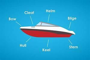 Beginner U2019s Boating Lingo  Parts Of A Boat