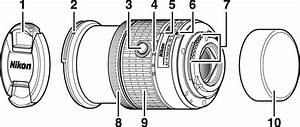 Af 3 5 U20135 6g Vr Lenses