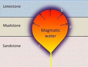 7 5 Contact Metamorphism And Hydrothermal Processes
