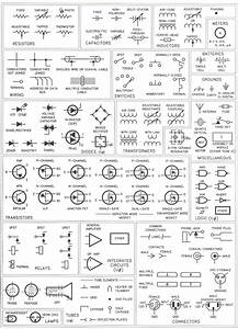 Electrical Symbols With Names