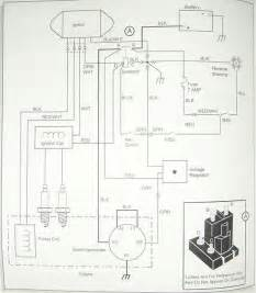 1990 ez go gas golf cart wiring diagram 1990 image similiar ez go cart wiring diagram keywords on 1990 ez go gas golf cart wiring diagram